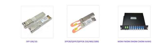 10G Dwdm SFP+ Transceiver Module ,  Arista Compatible 100km C27 3 Years Warranty
