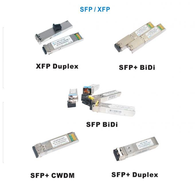 Single Mode SFP Fiber Channel Transceiver 10 Gigabit Ethernet Module 1550nm