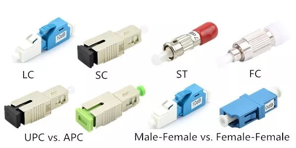 Attenuator Low Back Reflection WDM Fiber Optic Attenuator 5dB LC/UPC Female To Male