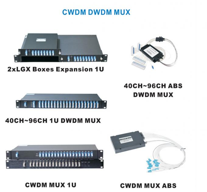 Mux Demux SMF-28e Cwdm Multiplexer 4 Channel Optical Mux Demux Cwdm Low Insertion Loss